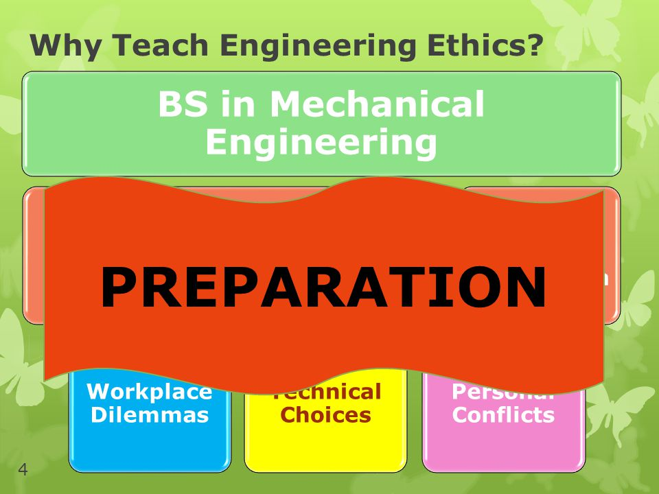 Define Ethics, Engineering Ethics, & Morality 5