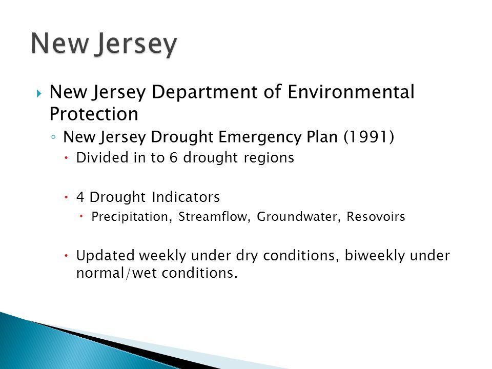  Zarger, et al, 2011 ◦ PDSI- Palmer Drought Severity Index ◦ SPI- Standardized Precipitation Index ◦ NDVI- Normalized Difference Vegetation Index ◦ U.S Drought Monitor (USDM) ◦ Deciles- dividing long periods of precipitation data into 10% parts