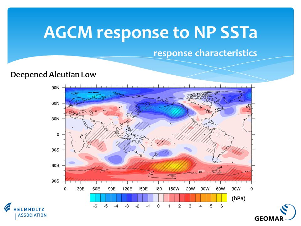 AGCM response to NP SSTa response characteristics Deepened Aleutian Low (hPa)