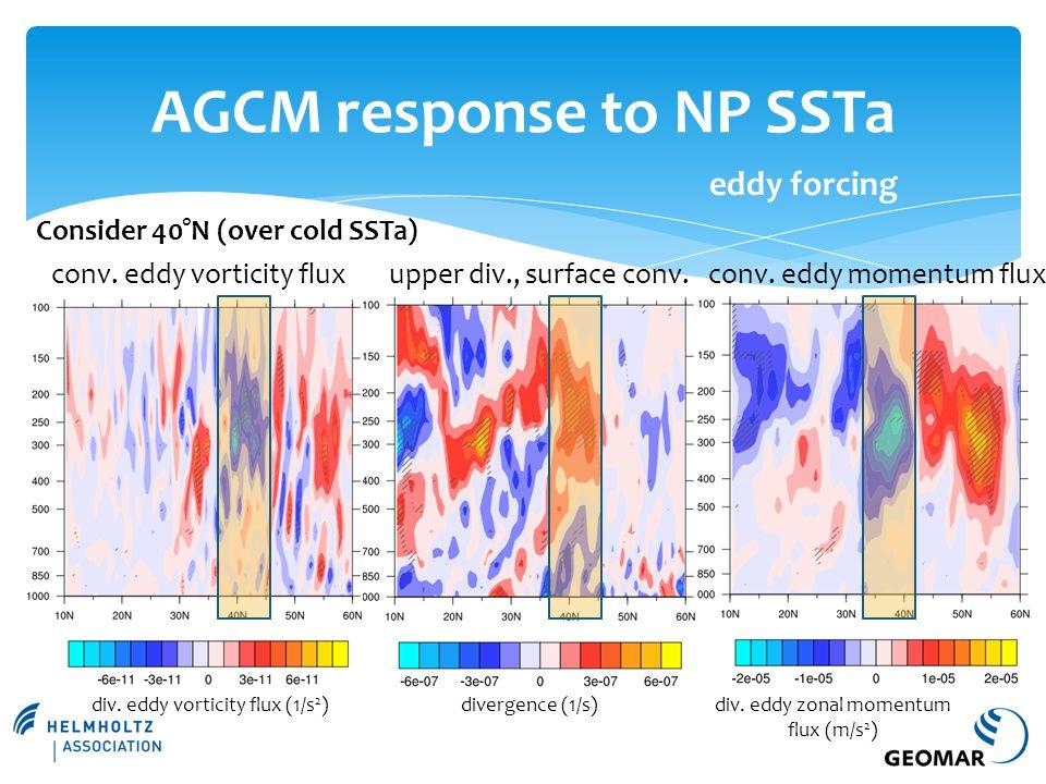 AGCM response to NP SSTa eddy forcing div. eddy vorticity flux (1/s 2 ) conv.