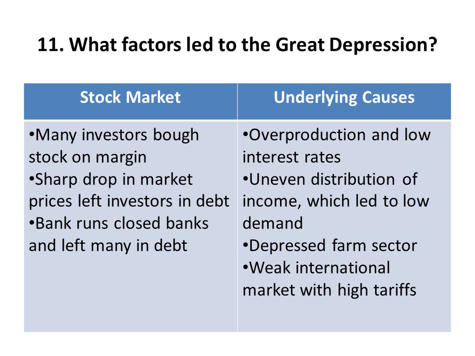 11. What factors led to the Great Depression.