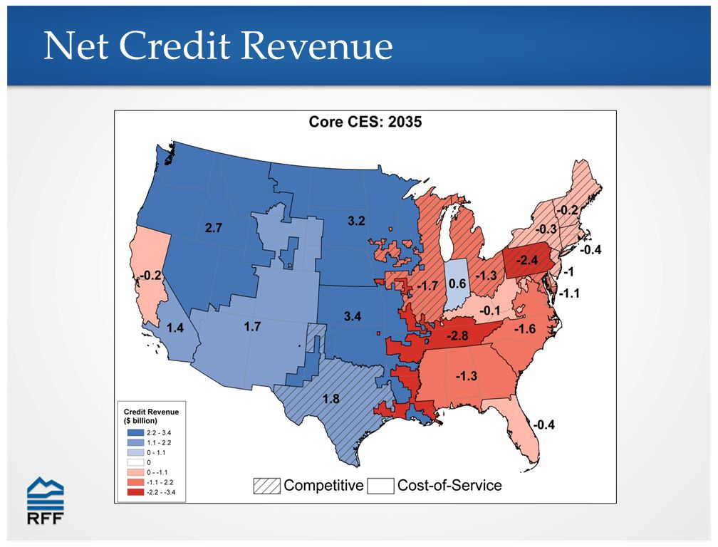 Net Credit Revenue