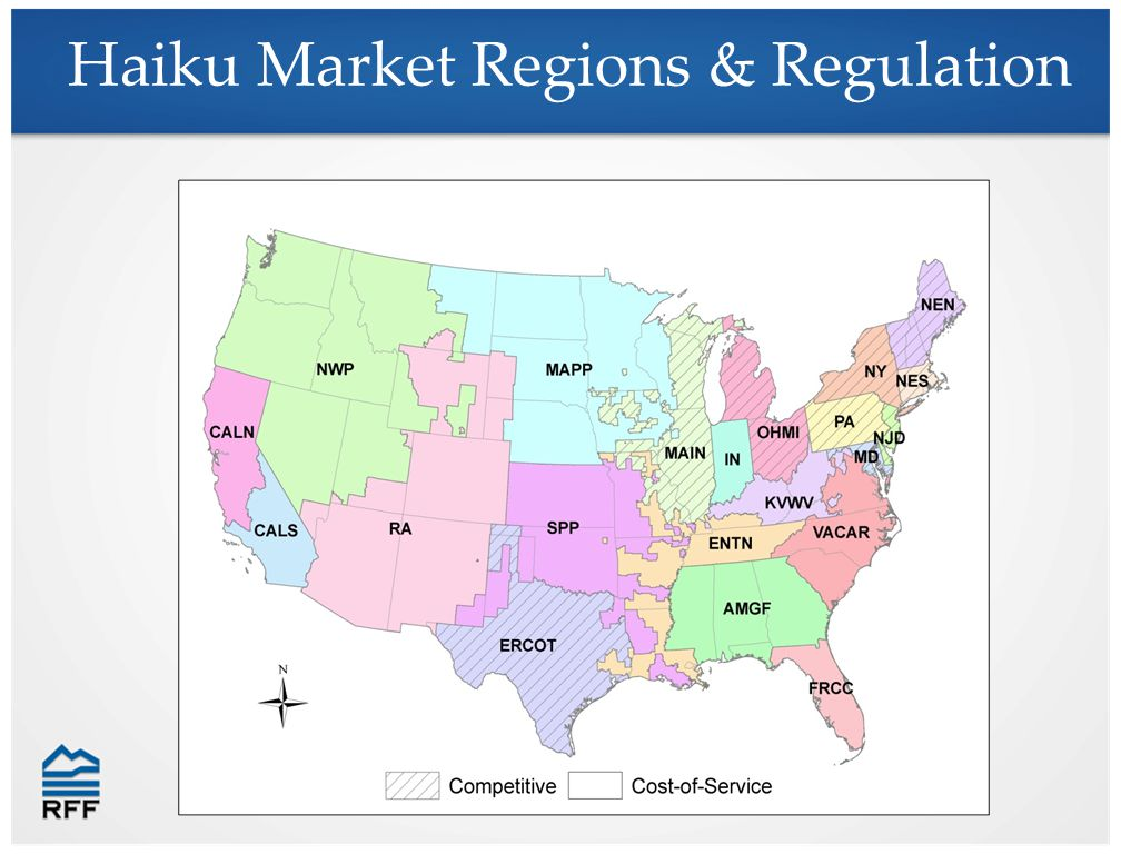 Haiku Market Regions & Regulation