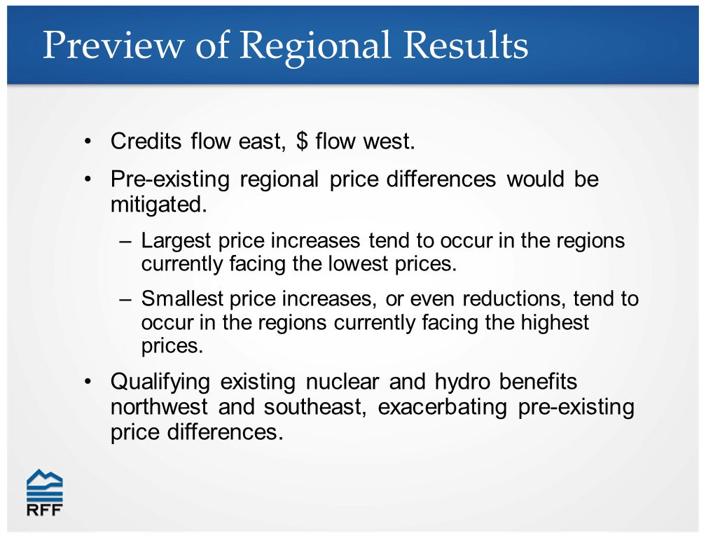 Credits flow east, $ flow west. Pre-existing regional price differences would be mitigated.