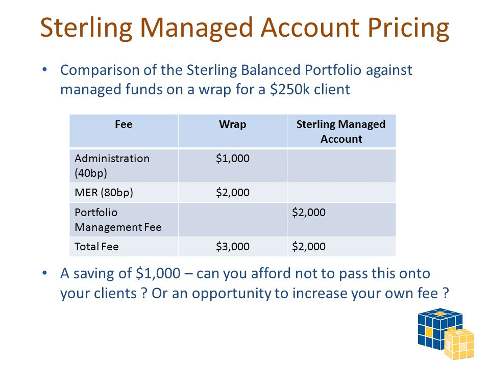 Sterling Managed Account Pricing Comparison of the Sterling Balanced Portfolio against managed funds on a wrap for a $250k client A saving of $1,000 – can you afford not to pass this onto your clients .