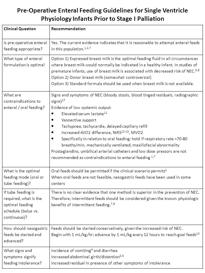 Pre-Operative Enteral Feeding Guidelines for Single Ventricle Physiology Infants Prior to Stage I Palliation Clinical QuestionRecommendation Is pre-operative enteral feeding appropriate.