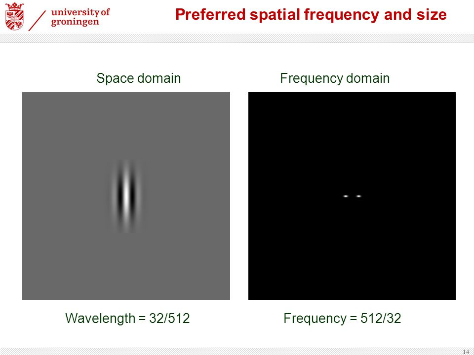 14 Space domainFrequency domain Wavelength = 32/512Frequency = 512/32 Preferred spatial frequency and size
