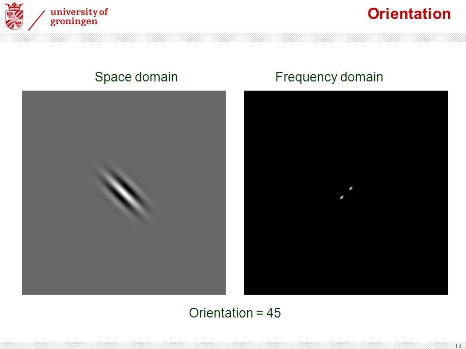18 Orientation Space domainFrequency domain Orientation = 45