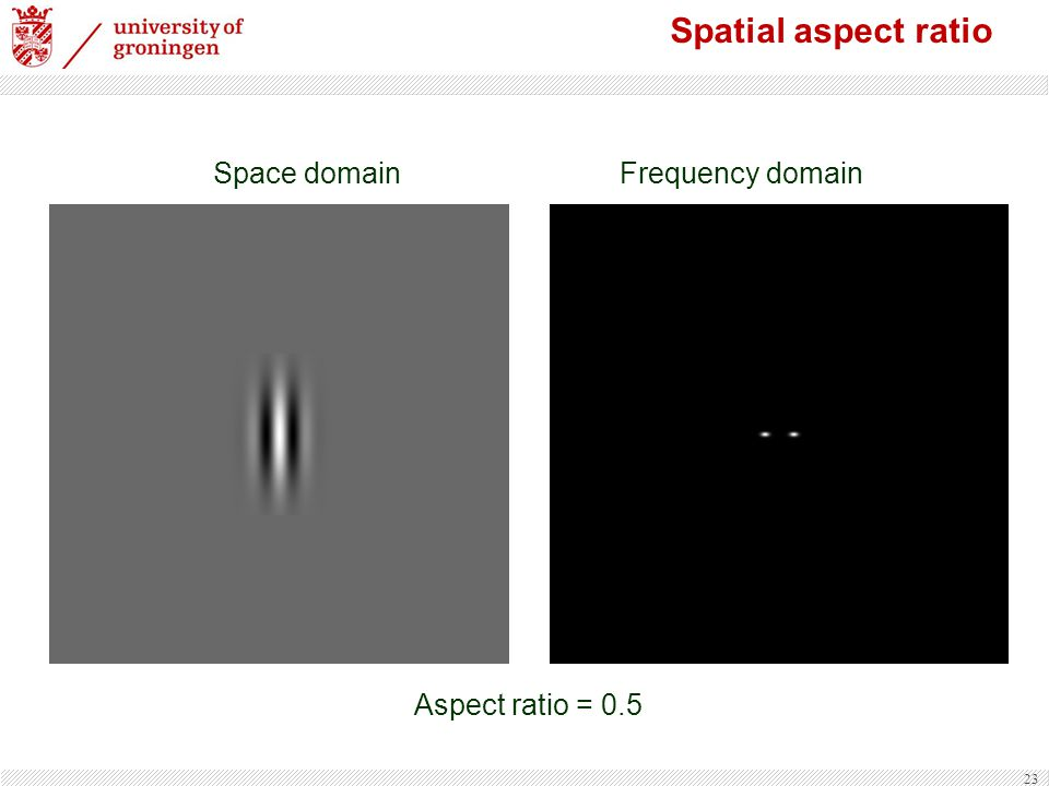 23 Spatial aspect ratio Space domainFrequency domain Aspect ratio = 0.5