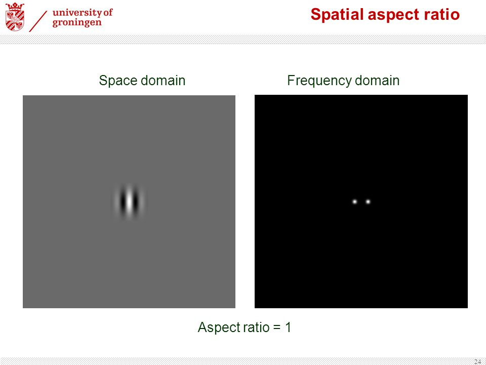 24 Spatial aspect ratio Space domainFrequency domain Aspect ratio = 1