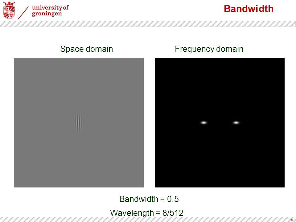 28 Space domainFrequency domain Bandwidth Bandwidth = 0.5 Wavelength = 8/512