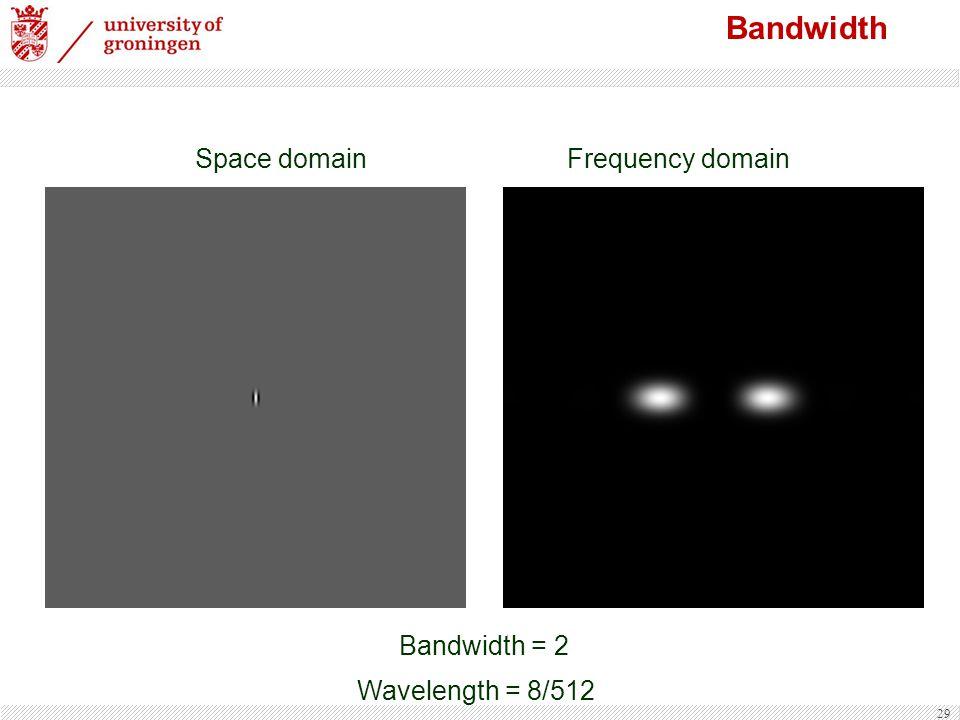 29 Space domainFrequency domain Bandwidth Bandwidth = 2 Wavelength = 8/512