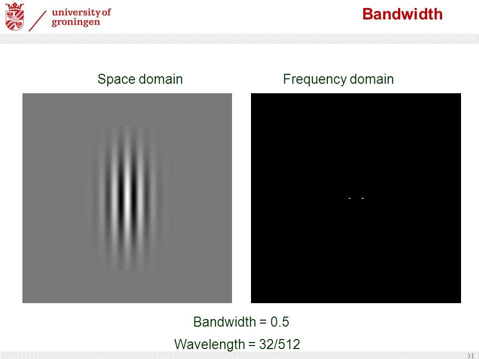 31 Space domainFrequency domain Bandwidth Bandwidth = 0.5 Wavelength = 32/512