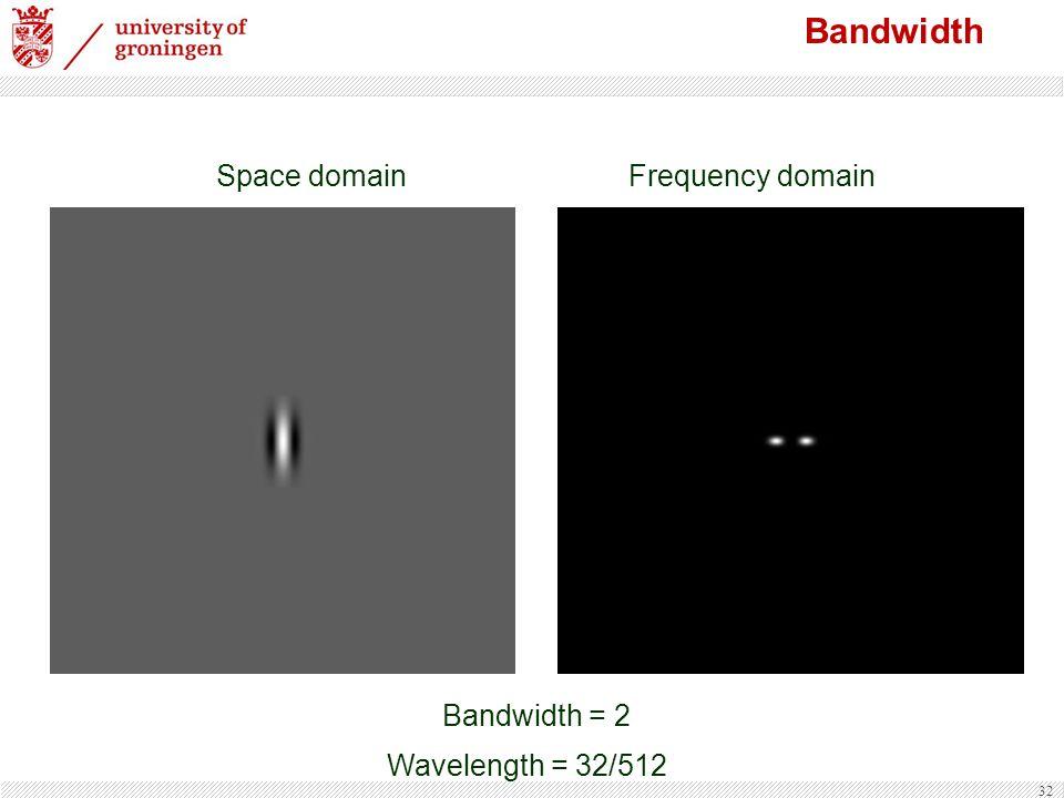 32 Space domainFrequency domain Bandwidth Bandwidth = 2 Wavelength = 32/512