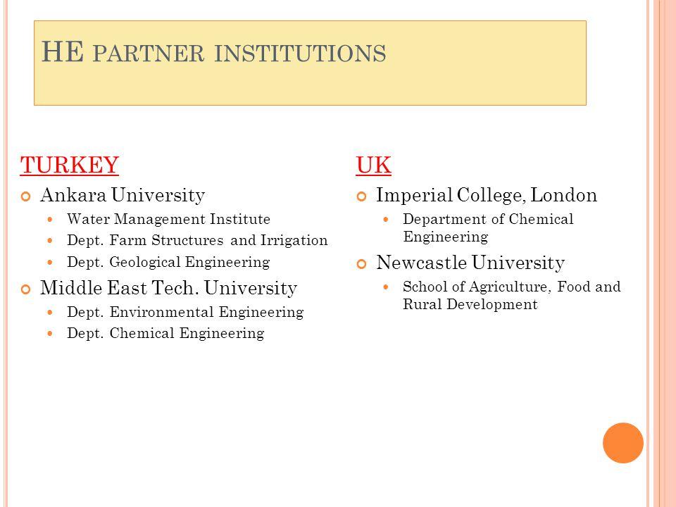 R ESEARCHERS TURKEYUK Ankara UniversityImperial College, London Assist.