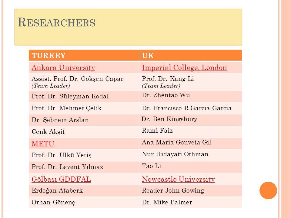 A NKARA UNIVERSITY A public university.First higher education institute of the Republic of Turkey.