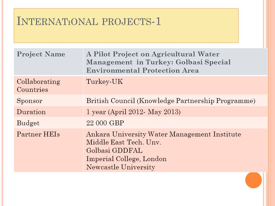 I NTERNATıONAL PROJECTS -1 Project NameA Pilot Project on Agricultural Water Management in Turkey: Golbasi Special Environmental Protection Area Collaborating Countries Turkey-UK SponsorBritish Council (Knowledge Partnership Programme) Duration1 year (April 2012- May 2013) Budget22 000 GBP Partner HEIsAnkara University Water Management Institute Middle East Tech.
