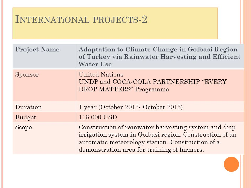 I NTERNATıONAL PROJECTS -2 Project NameAdaptation to Climate Change in Golbasi Region of Turkey via Rainwater Harvesting and Efficient Water Use SponsorUnited Nations UNDP and COCA-COLA PARTNERSHIP EVERY DROP MATTERS Programme Duration1 year (October 2012- October 2013) Budget116 000 USD ScopeConstruction of rainwater harvesting system and drip irrigation system in Golbasi region.