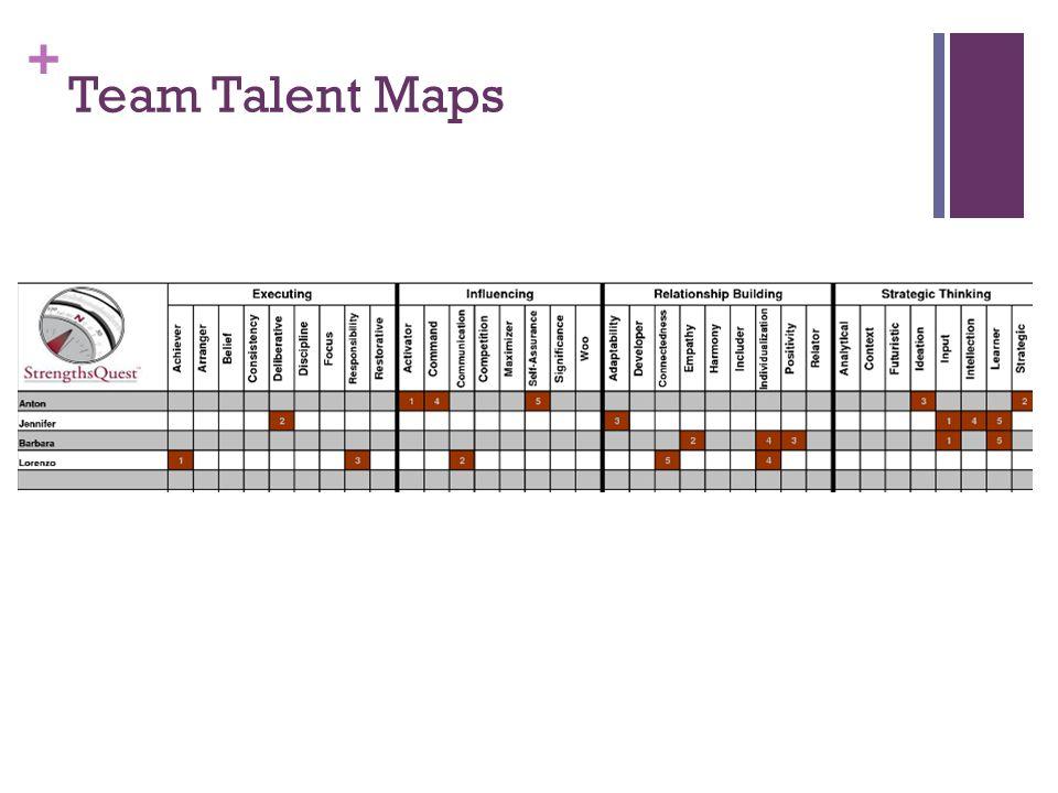 + Team Talent Maps