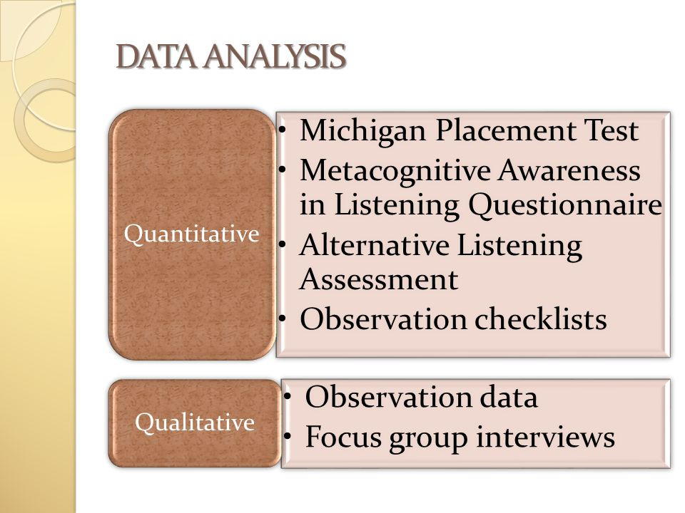 Michigan Placement Test Metacognitive Awareness in Listening Questionnaire Alternative Listening Assessment Observation checklists Quantitative Observation data Focus group interviews Qualitative DATA ANALYSIS