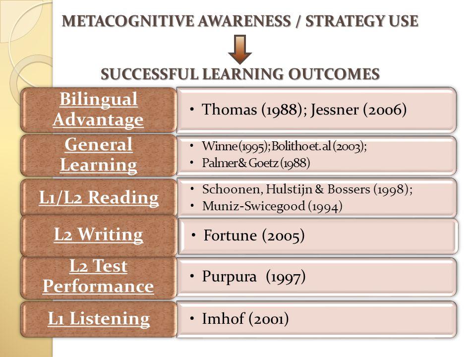 METACOGNITIVE AWARENESS IMPROVED L2 LISTENINGCOMPREHENSION Carrier, (2003); Chamot (2005); O'Malley & Chamot (1990); Thompson & Rubin (1994); Ross & Rost, (1991); Thompson & Rubin (1996); Vandergrift (1997; 2004); Vandergrift, Goh, Mareschal, & Tafaghodtari; (2006); Vandergrift & Tafaghodtari (2010) RESEARCHERS HAVE EXAMINED THE LINK BETWEEN: and have found a positive correlation.