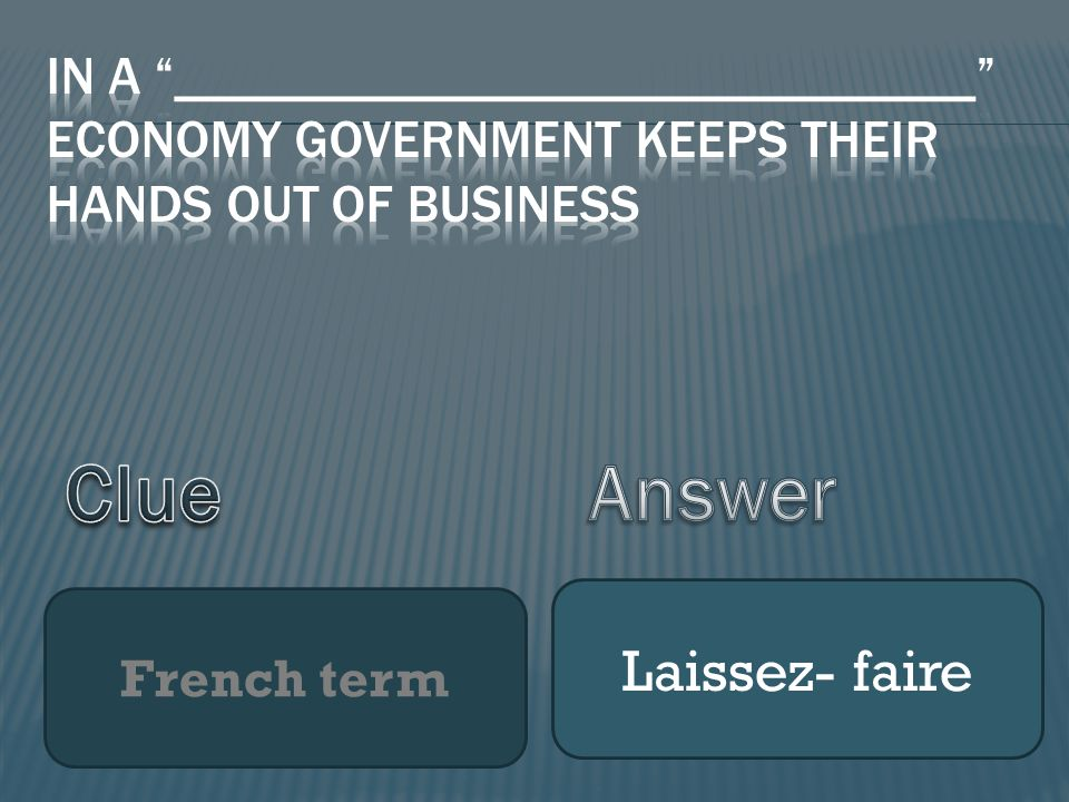 French term Laissez- faire