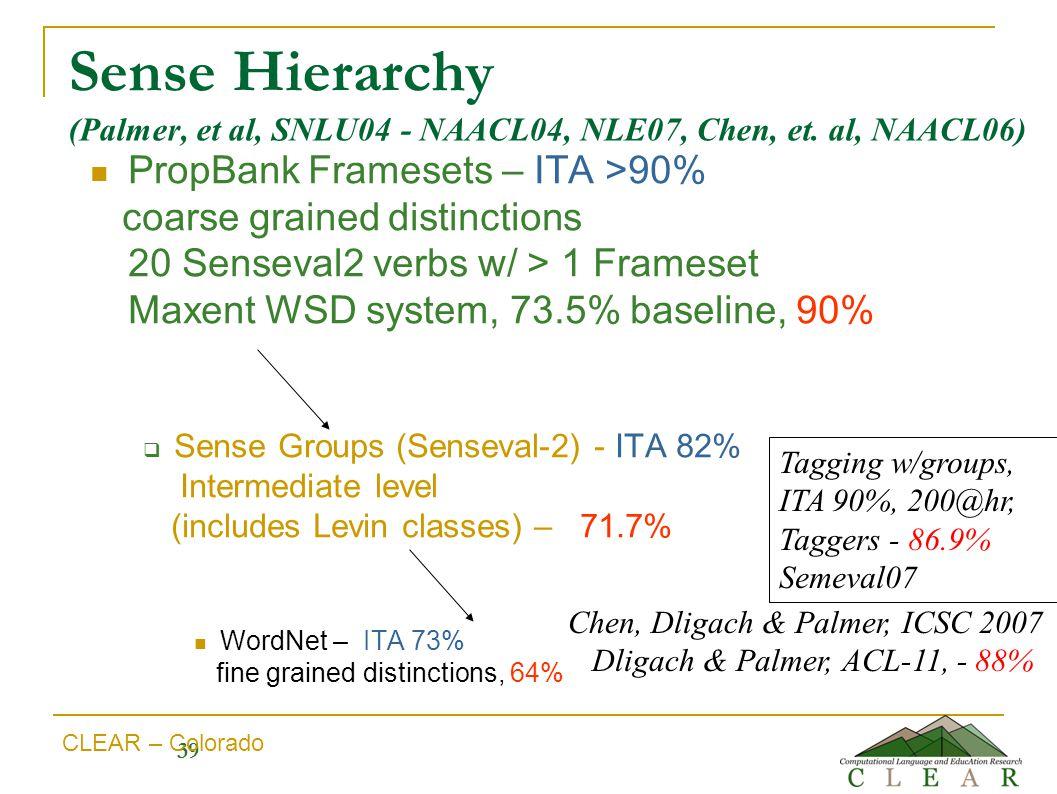 39 Sense Hierarchy (Palmer, et al, SNLU04 - NAACL04, NLE07, Chen, et.