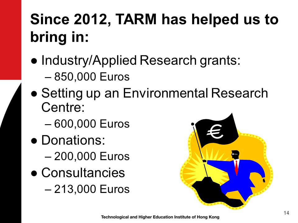 Since 2012, TARM has helped us to bring in: ●Industry/Applied Research grants: –850,000 Euros ●Setting up an Environmental Research Centre: –600,000 Euros ●Donations: –200,000 Euros ●Consultancies –213,000 Euros 14
