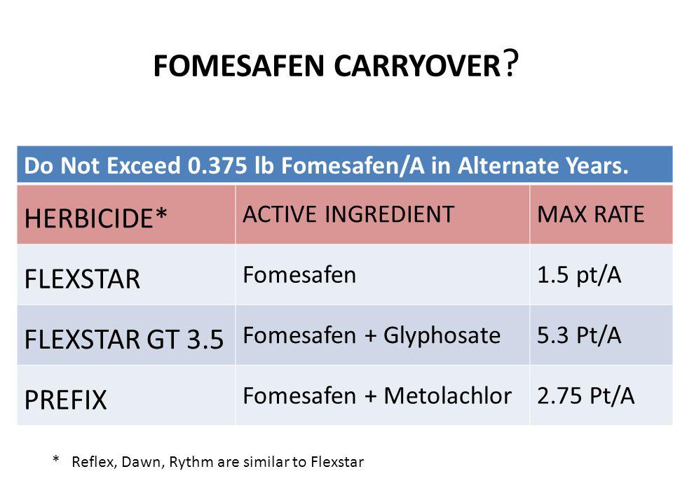 Fomesafen Corn Injury SYMPTOMS A, Hager Univ of ILL Veinal Chlorosis or Necrosis Purdue