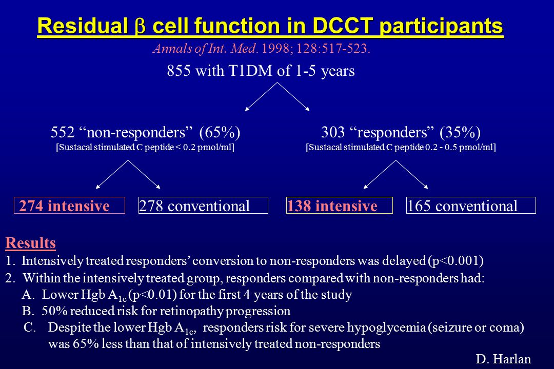 Residual  cell function in DCCT participants Annals of Int. Med. 1998; 128:517-523. 855 with T1DM of 1-5 years Results 1. Intensively treated respond