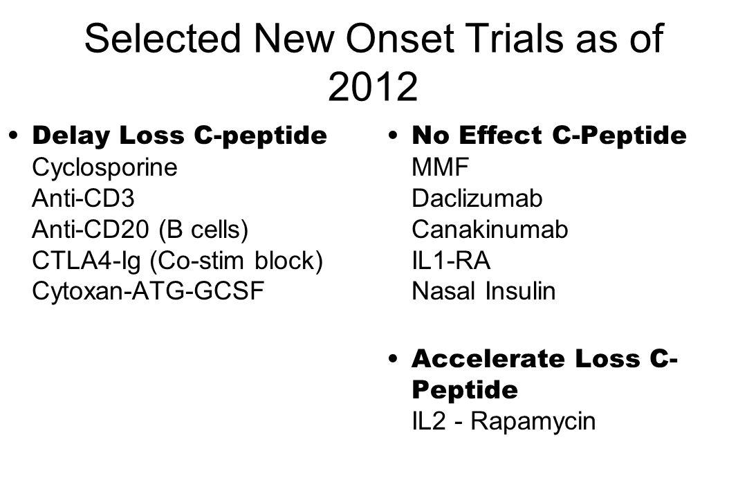 Relationship of Stimulated C-peptide to Fasting Glucose, HbA 1 C and Insulin Dose JCEM 65:30-36, 1987 MMTT Stimulated C-peptide (nmol/l)  0.050.05-0.100.1-0.2>0.2 Fasting 222  6206  12 217  11117  6* Glucose (mg/dl) HbA 1 C (%)9.3  0.19.8  0.39.2  0.28.4  0.2* Insulin 0.78  0.02 0.75  0.04 0.64  0.02*0.52  0.02* Dose (u/kg) * = p < 0.05 Palmer 2004
