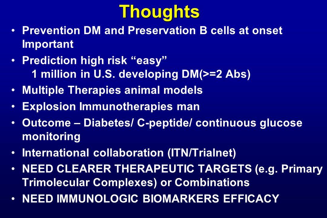 European Nicotinamide Diabetes Intervention Trial EASD: No Prevention Progression to Diabetes 9/2002