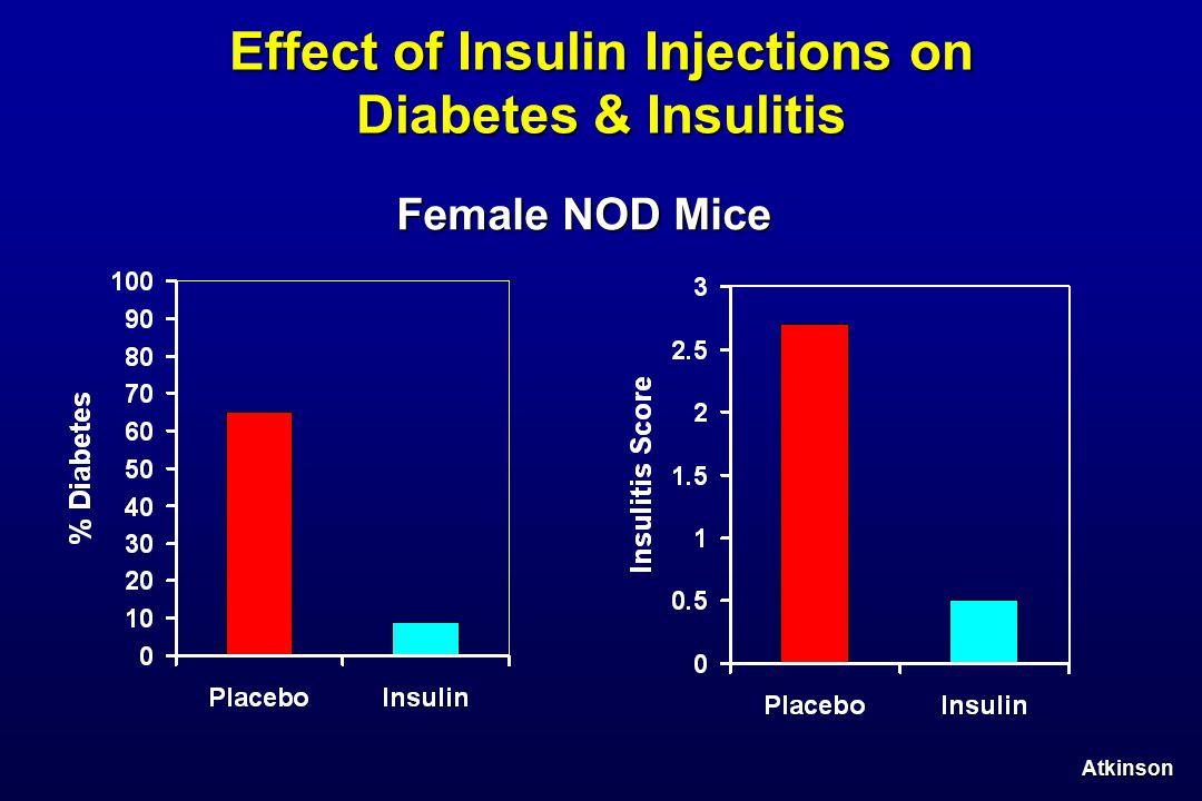 Effect of Insulin Injections on Diabetes & Insulitis Female NOD Mice Atkinson