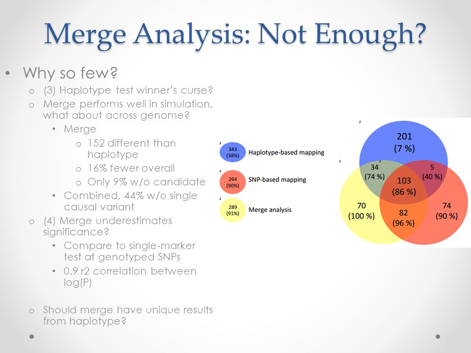 Merge Analysis: Not Enough. Why so few. o (3) Haplotype test winner's curse.