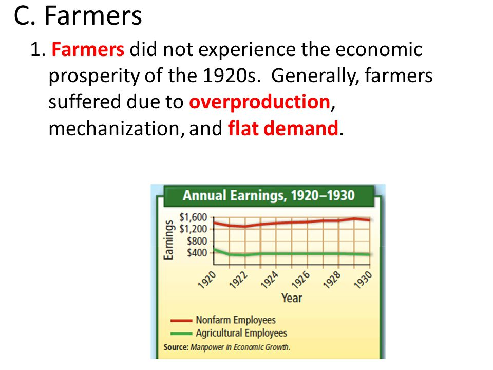 C. Farmers 1. Farmers did not experience the economic prosperity of the 1920s.