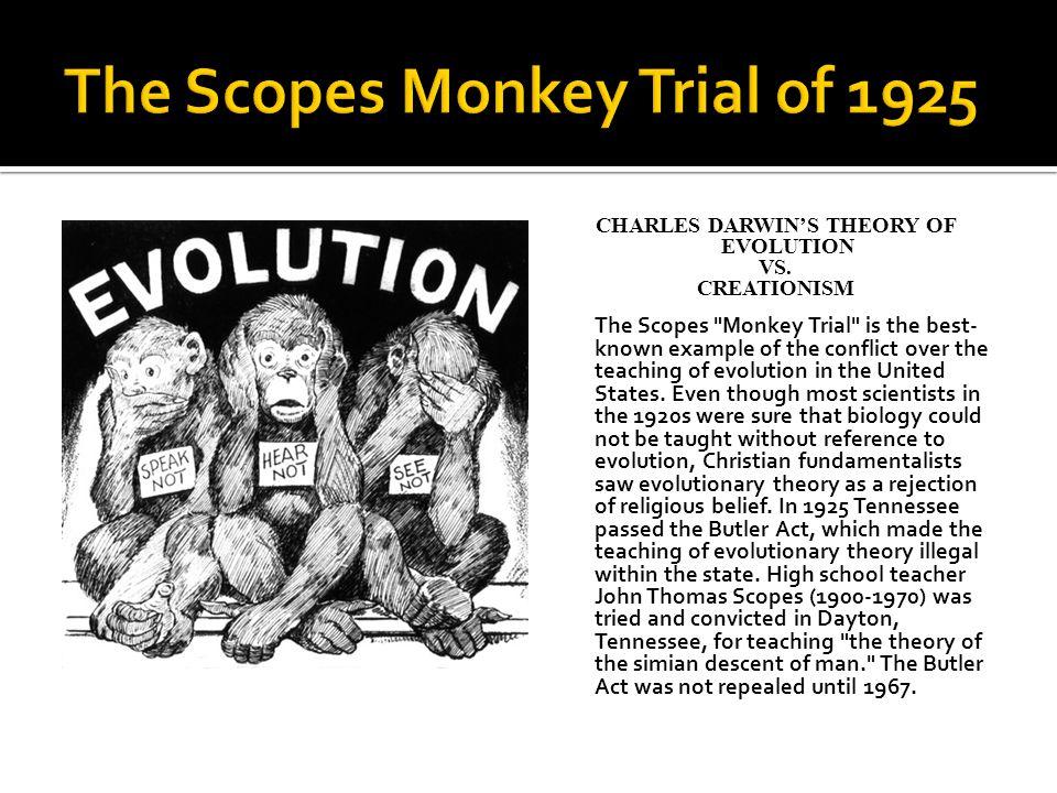 CHARLES DARWIN'S THEORY OF EVOLUTION VS.