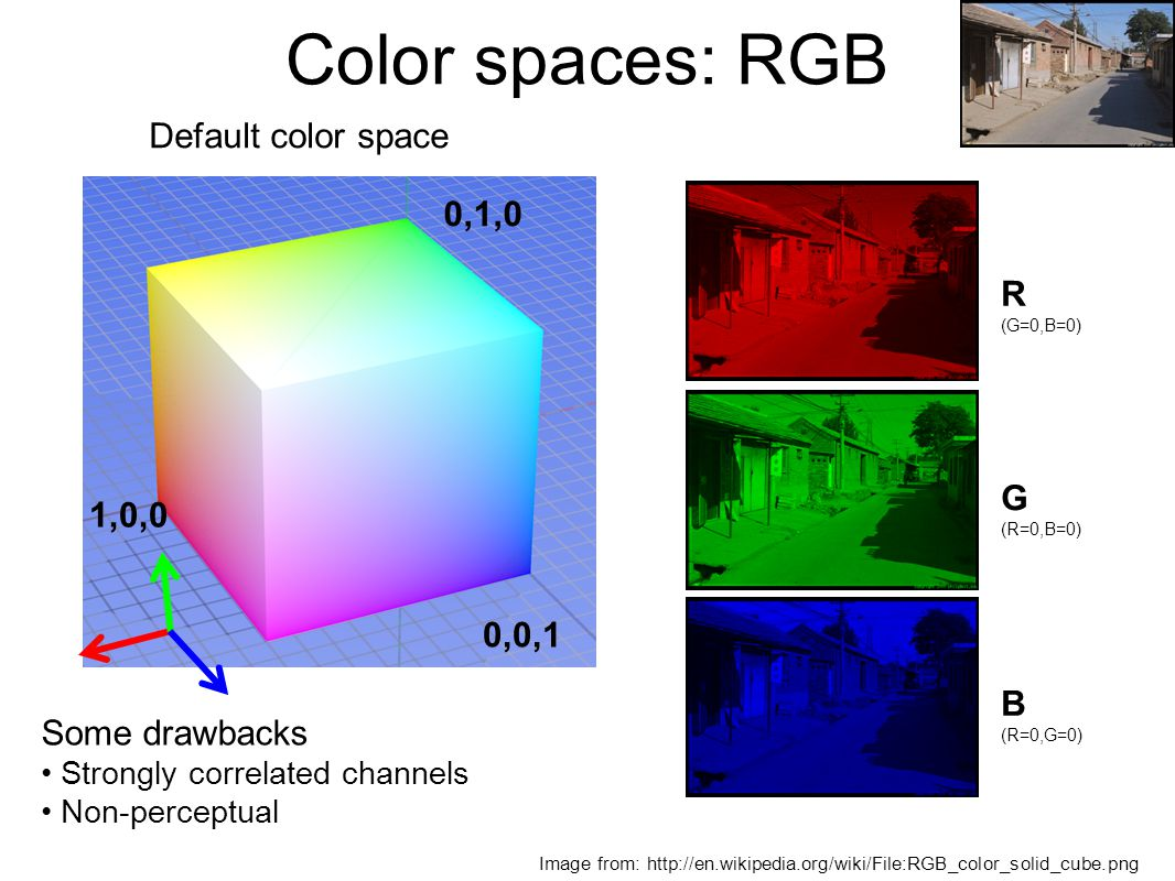 Color spaces: RGB 0,1,0 0,0,1 1,0,0 Image from: http://en.wikipedia.org/wiki/File:RGB_color_solid_cube.png Some drawbacks Strongly correlated channels Non-perceptual Default color space R (G=0,B=0) G (R=0,B=0) B (R=0,G=0)