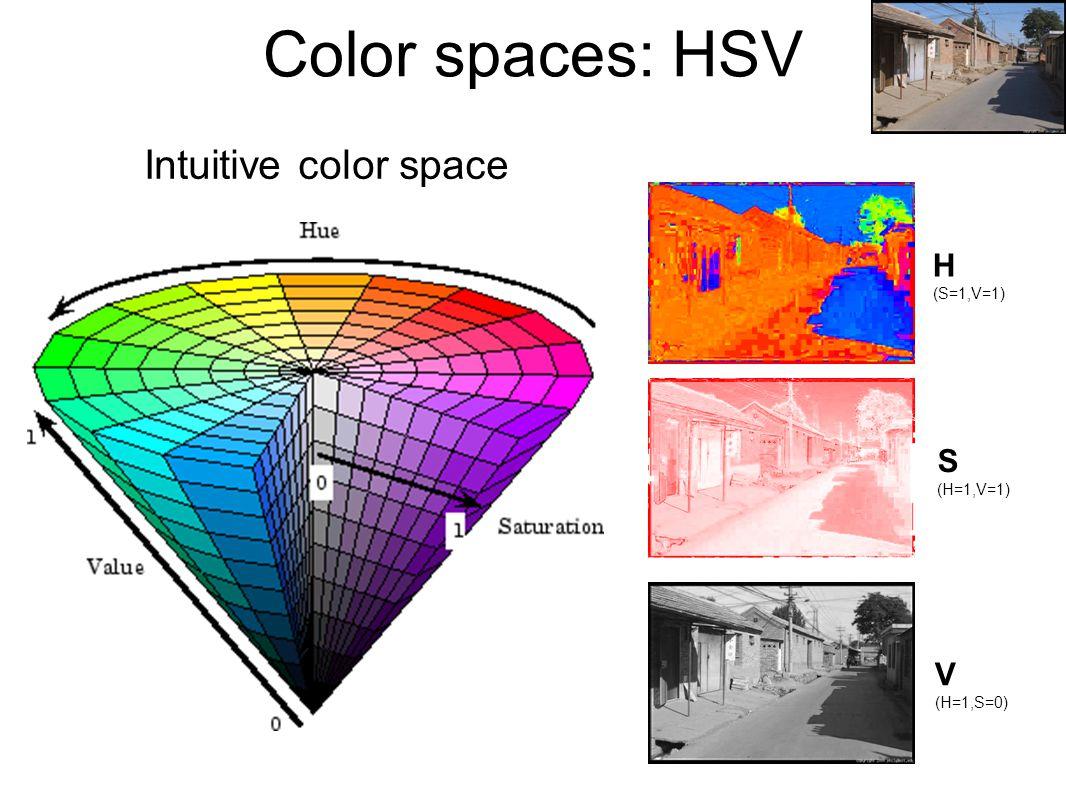 Color spaces: HSV Intuitive color space H (S=1,V=1) S (H=1,V=1) V (H=1,S=0)