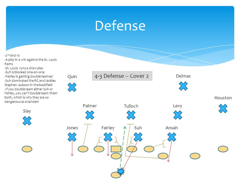 Defense -2 nd and 10 -A play in a win against the St.