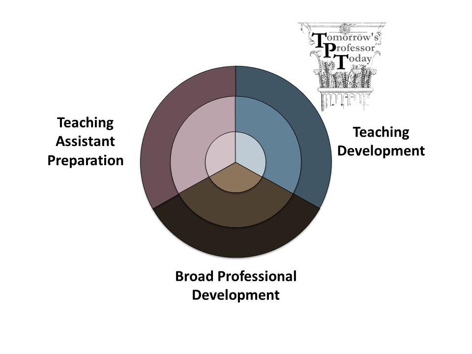 Teaching Assistant Preparation Teaching Development Broad Professional Development