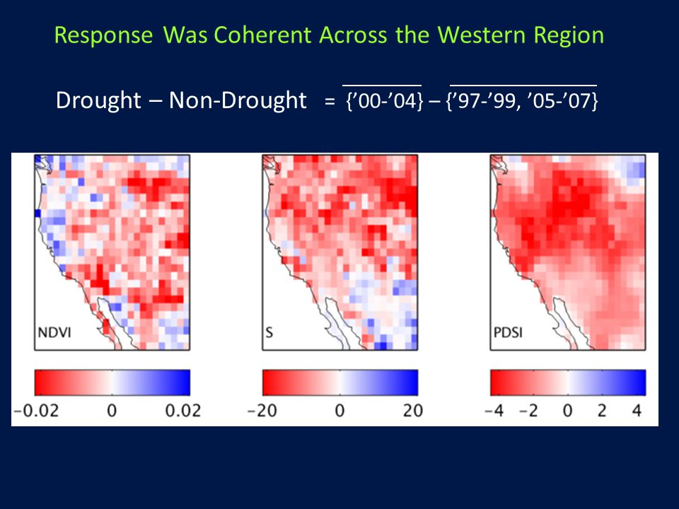 Drought – Non-Drought = {'00-'04} – {'97-'99, '05-'07} Response Was Coherent Across the Western Region