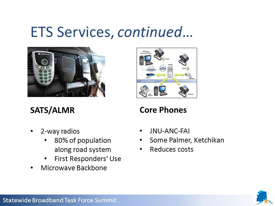 Statewide Broadband Task Force Summit ETS Services, continued… Core Phones JNU-ANC-FAI Some Palmer, Ketchikan Reduces costs SATS/ALMR 2-way radios 80% of population along road system First Responders' Use Microwave Backbone