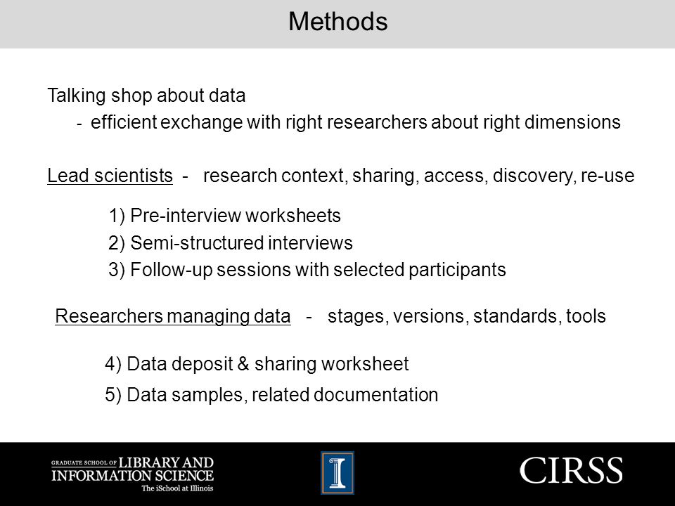 Methods Researchers managing data - stages, versions, standards, tools 4) Data deposit & sharing worksheet 5) Data samples, related documentation Talking shop about data - efficient exchange with right researchers about right dimensions Lead scientists - research context, sharing, access, discovery, re-use 1) Pre-interview worksheets 2) Semi-structured interviews 3) Follow-up sessions with selected participants