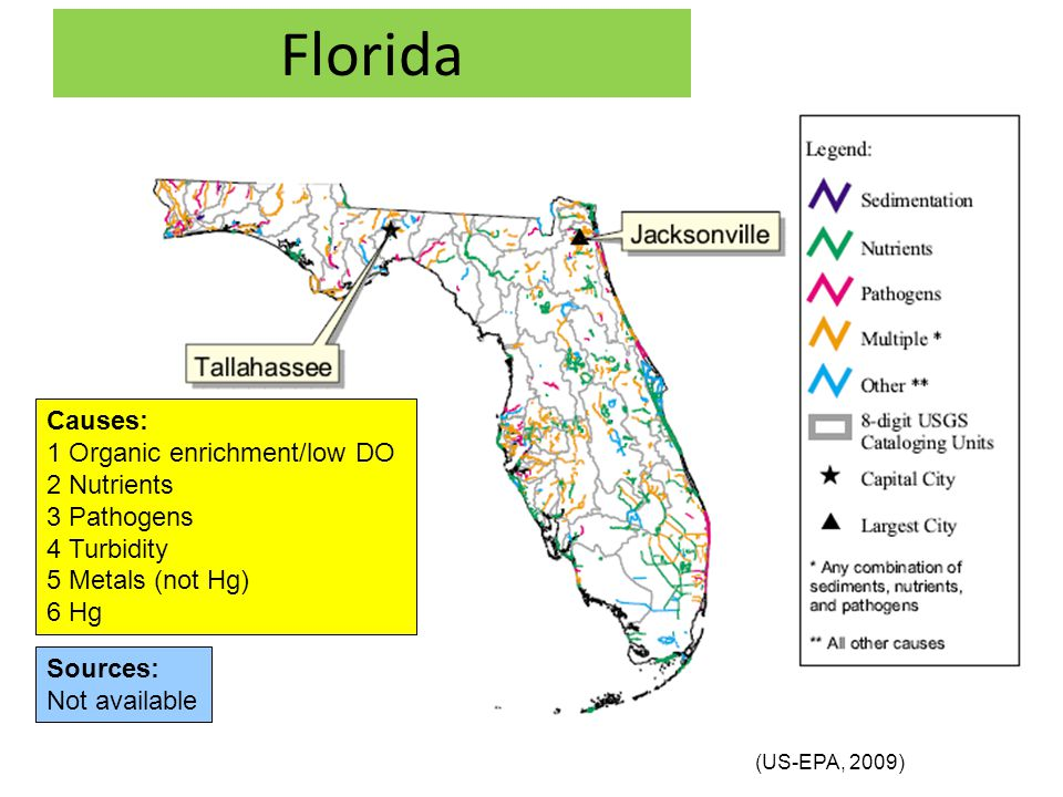 Florida (US-EPA, 2009) Causes: 1 Organic enrichment/low DO 2 Nutrients 3 Pathogens 4 Turbidity 5 Metals (not Hg) 6 Hg Sources: Not available