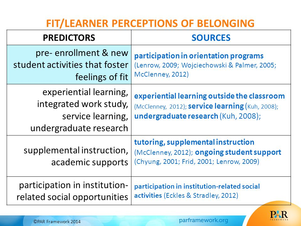 PREDICTORSSOURCES pre- enrollment & new student activities that foster feelings of fit participation in orientation programs (Lenrow, 2009; Wojciechow