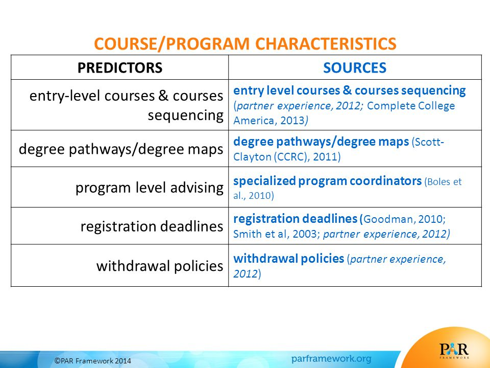 PREDICTORSSOURCES entry-level courses & courses sequencing entry level courses & courses sequencing (partner experience, 2012; Complete College Americ