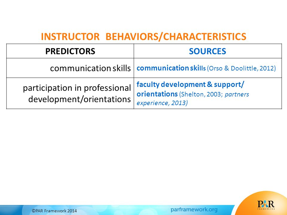 PREDICTORSSOURCES communication skills communication ski lls (Orso & Doolittle, 2012) participation in professional development/orientations faculty d