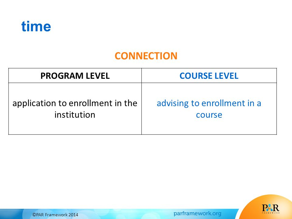 CONNECTION PROGRAM LEVELCOURSE LEVEL application to enrollment in the institution advising to enrollment in a course time ©PAR Framework 2014