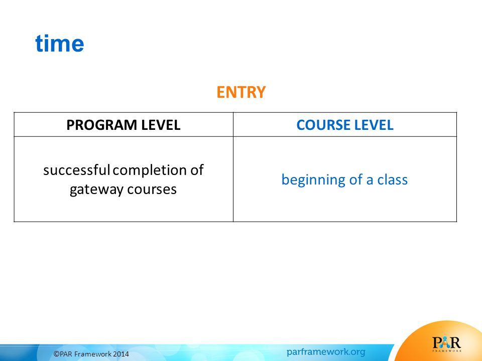 ENTRY PROGRAM LEVELCOURSE LEVEL successful completion of gateway courses beginning of a class time ©PAR Framework 2014