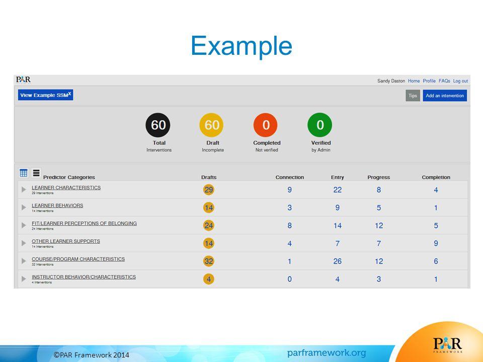 Example ©PAR Framework 2014